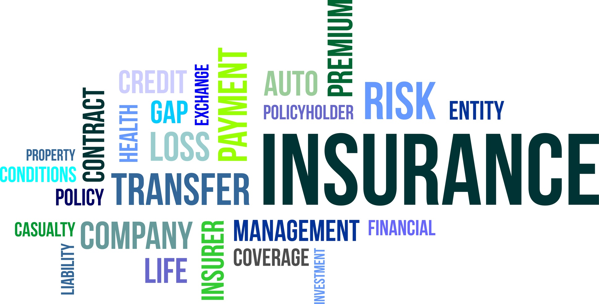 Insurance To Help Pay Off Difference In A Car Value